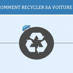 Comment recycler sa voiture ?
