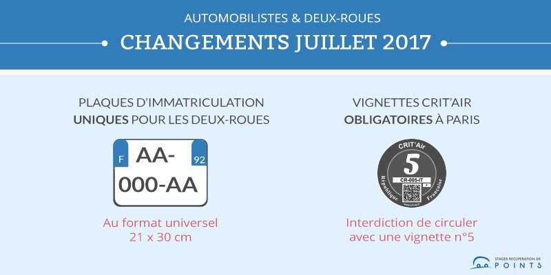 De nouveaux changements pour les deux-roues et les automobilistes